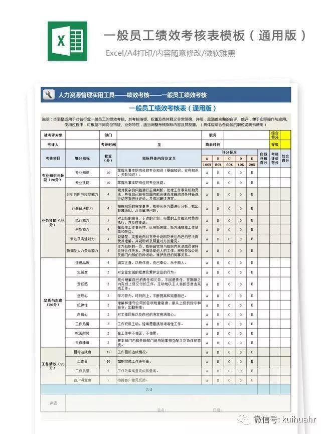 全崗位KPI指標庫及績效實操工具大全 - 壹讀