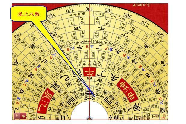風水學習教你怎樣看羅盤。解讀羅盤每層圖解含義 - 壹讀