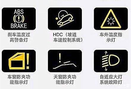 汽車儀錶盤這些指示燈 老司機都不一定全懂 - 壹讀