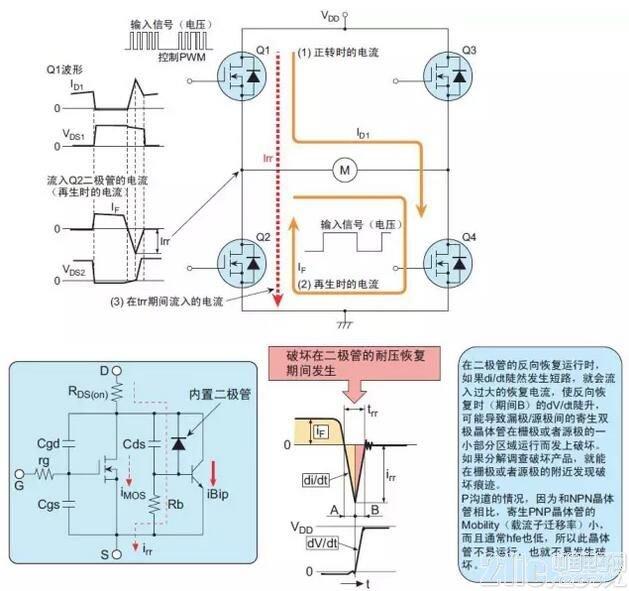 功率MOS管的五種損壞模式詳解 - 壹讀