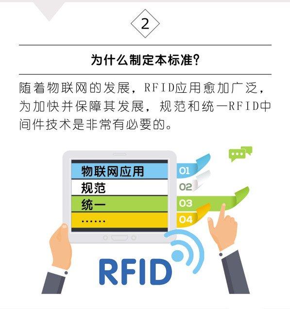 RFID是什麼?你可能天天接觸還不知道! - 壹讀