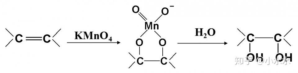 烯和炔的一點化學性質 - 壹讀
