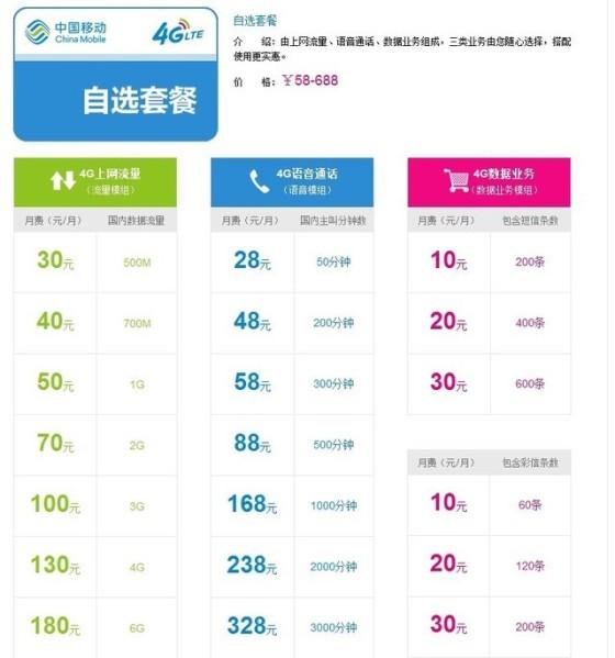 中國移動4G資費調整計劃6月1日正式實施 中國移動 資費 套餐_手機_新浪科技_新浪網