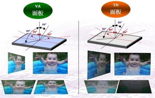 明基黑銳麗屏大解密 AMVA技術顯示器全解析_硬件_科技時代_新浪網