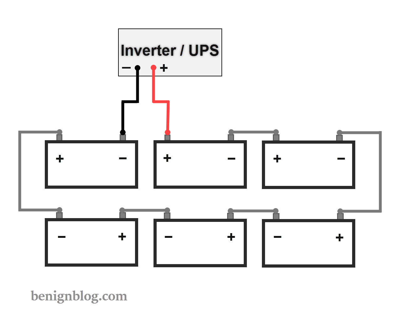 how to connect batteries in series with power inverter or ups battery terminal wiring diagram [ 1280 x 997 Pixel ]