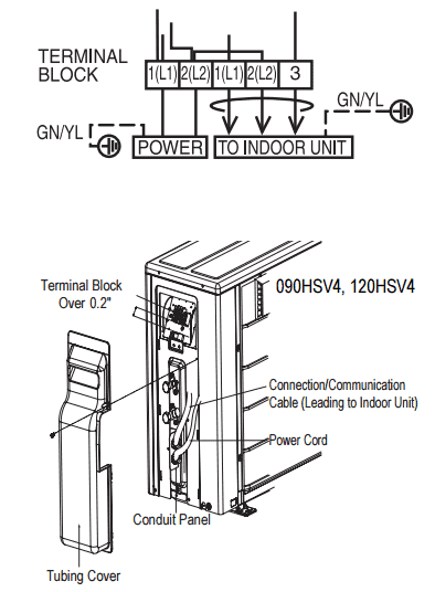 Ac 110v Single Phase Compressor Wiring Diagram Electrical Specs For Installing Ductless Mini Splits