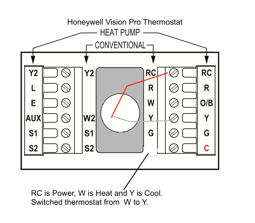 medium resolution of thermostat wiring for radiant heat pictures