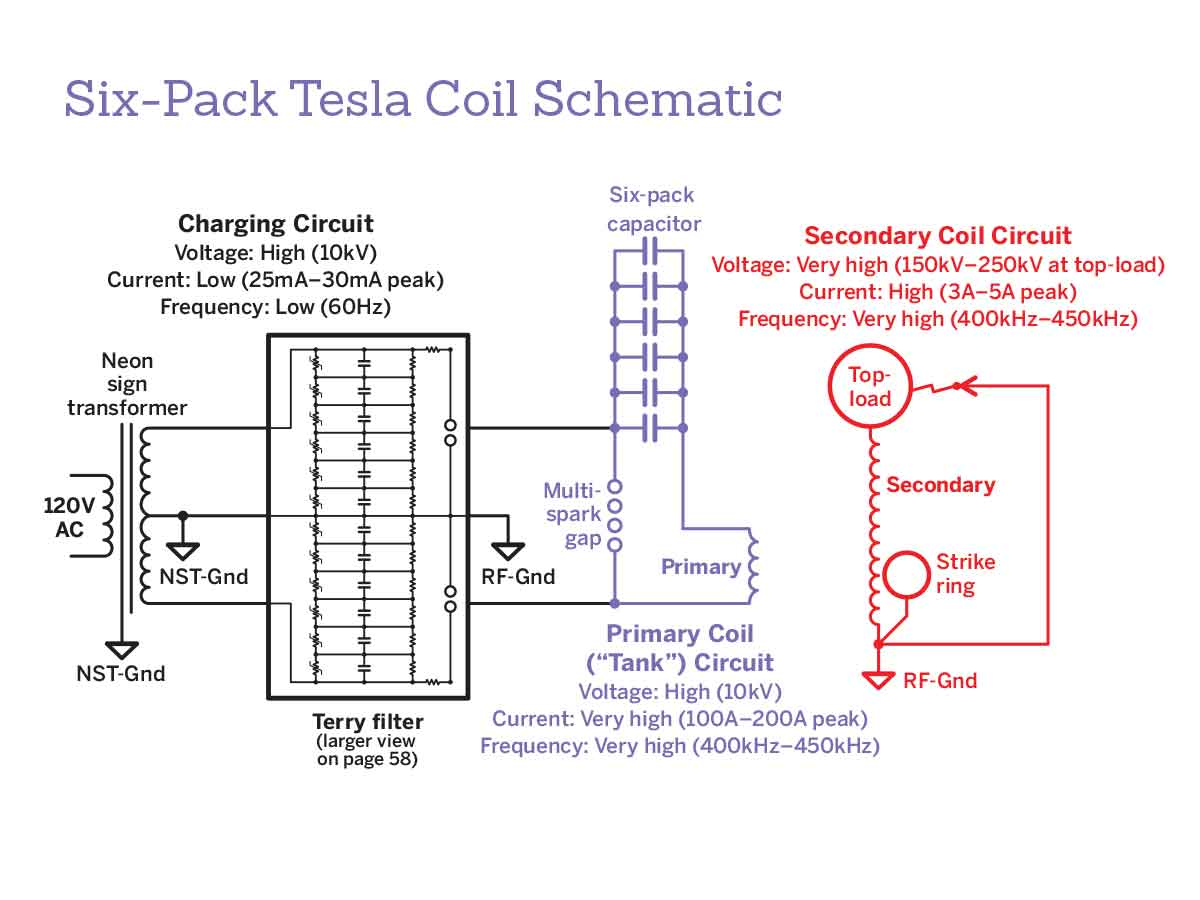 Neon Sign Transformer Wiring Diagram Tesla Coil With A Six Pack Capacitor Make