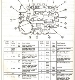 1991 ford explorer fuse panel diagram wiring diagrams favorites 1991 aerostar fuse panel diagram wiring diagram [ 1461 x 2049 Pixel ]