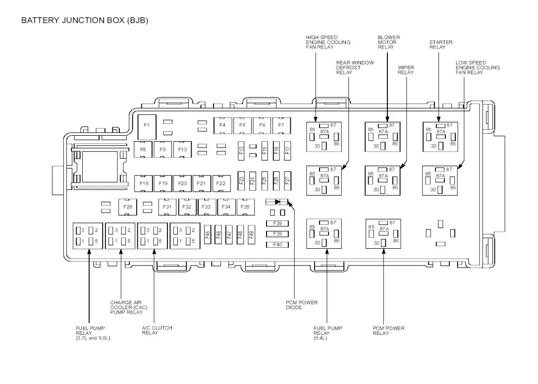 hight resolution of 2005 ford shelby mustang fuse box diagram