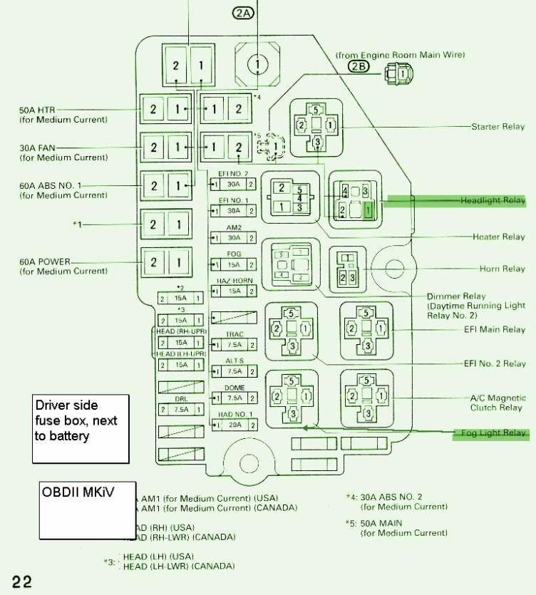 2002 toyota camry window fuse box diagram