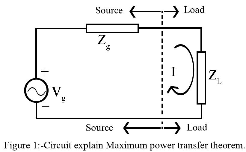 equation for power in circuits