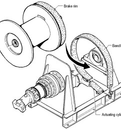 about winches [ 1235 x 1143 Pixel ]