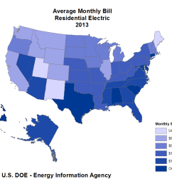 new mexico was the state with the lowest average electric bill in 2013 at 76 56  [ 1056 x 816 Pixel ]