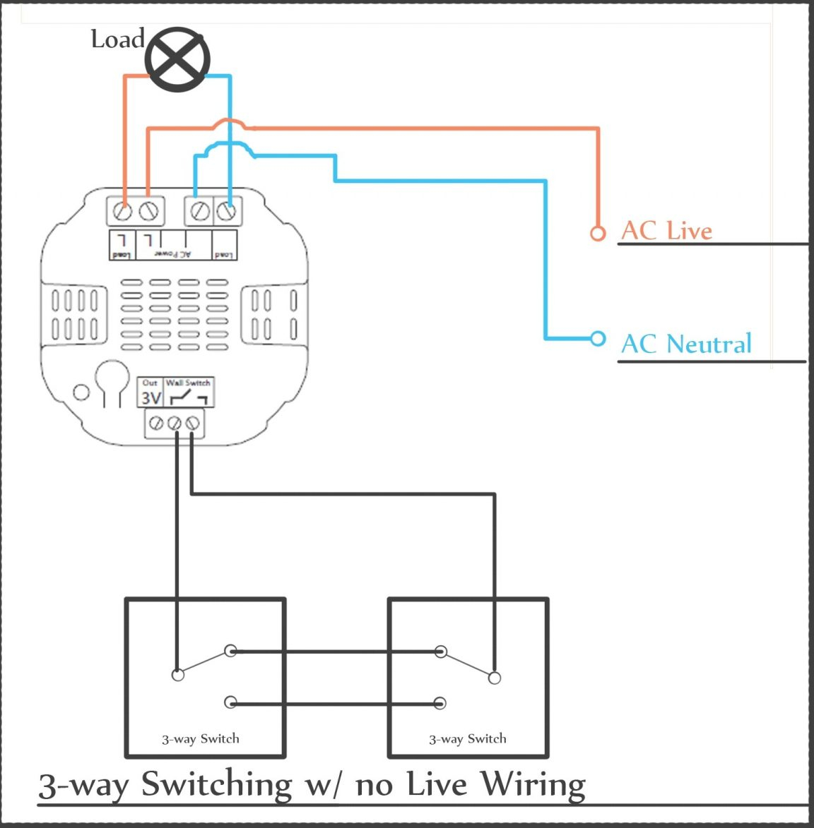 hight resolution of 3 way switch wiring a switched receptacle and light