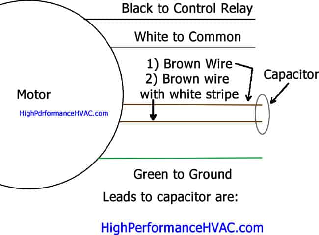 Furnace Wiring Diagram For Ge How To Wire A Run Capacitor To A Motor Blower Amp Condenser
