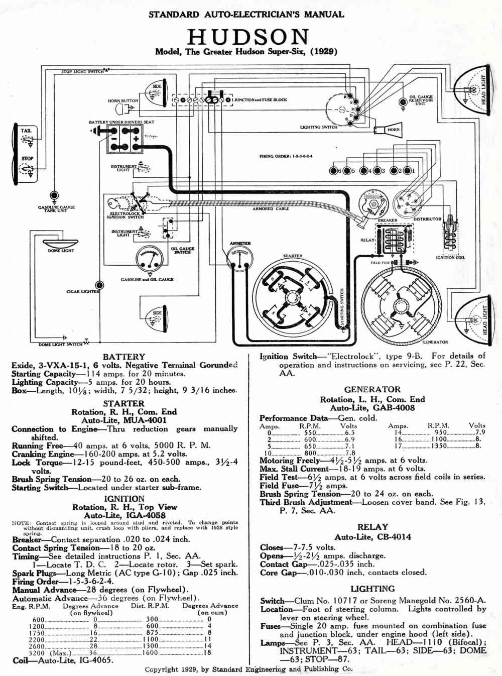 medium resolution of ignition circuit diagram for the 1948 54 hudson 6 cylinder wiring hudson wiring diagrams wiring diagram