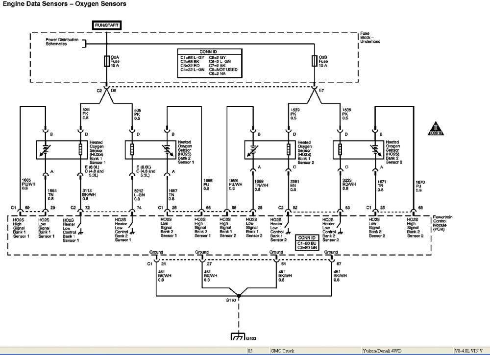 medium resolution of o2 sensor wiring wiring diagram databaselambda sensor 5 wire diagram wiring