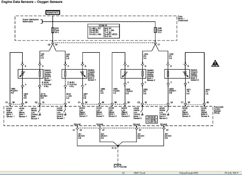 small resolution of o2 sensor wiring wiring diagram databaselambda sensor 5 wire diagram wiring