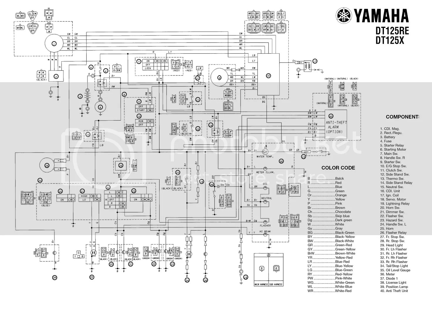 hight resolution of any 1 got a wiring diagram for dtr 125 on the road