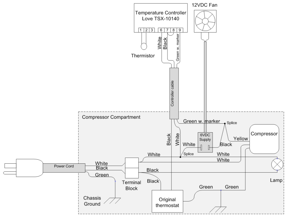 medium resolution of refrigeration wiring refrigeration