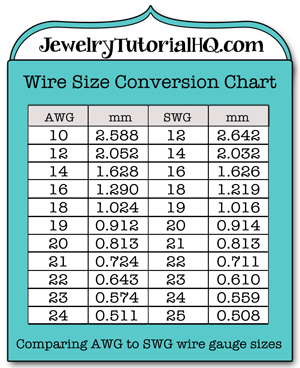 Jewelry wire gauge size conversion chart comparing awg american to also all about sizes explained rh jewelrytutorialhq
