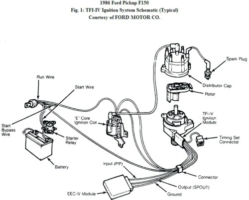 small resolution of 1990 ford f 150 starter solenoid wiring diagrams wiring diagram relay wiring diagram 1992 ford f 150