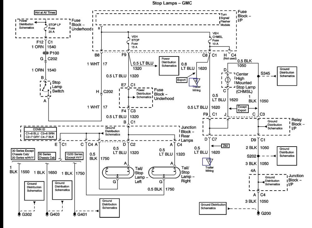 medium resolution of light wiring diagram 1989 gmc r3500 wiring diagram toolbox 2000 gmc sierra 1500 radio wiring diagram 2000 gmc wiring diagram