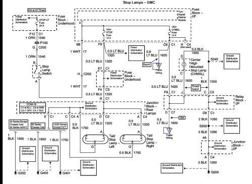 small resolution of chevy 1997 chevy tail light diagram wiring diagram blog98 chevy tail light diagram wiring diagram blog