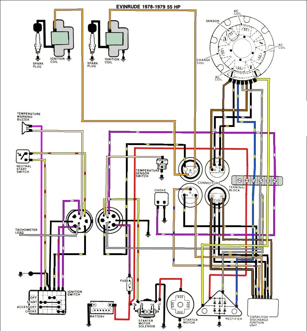 1978 Omc Wiring Diagram - Wiring Diagrams Pause Omc Co Engine Wiring Diagram on