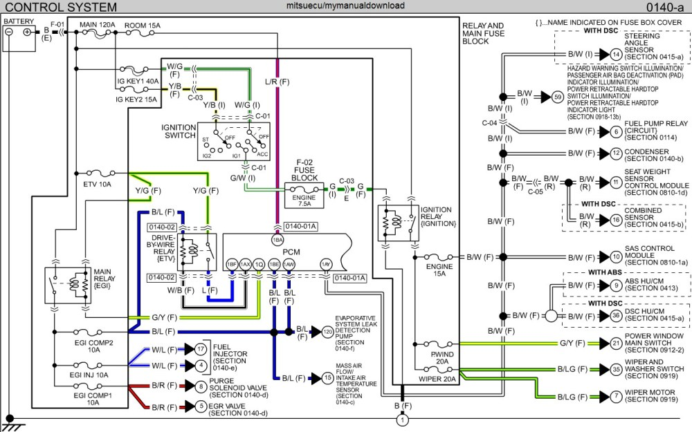 medium resolution of mazda mx5 mk1 ignition wiring diagram