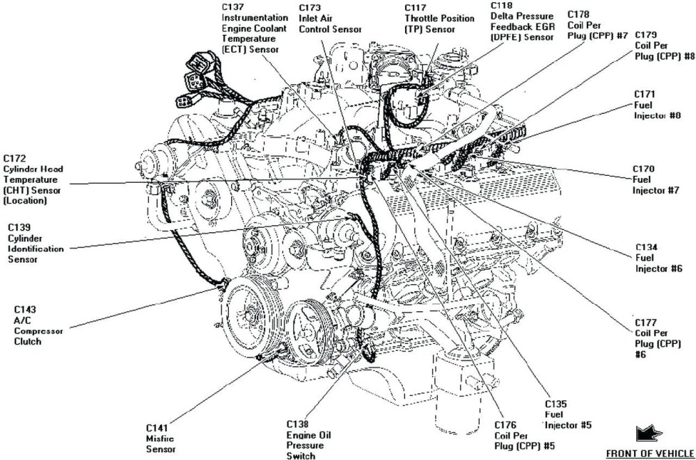 medium resolution of f150 5 4l engine wiring diagram