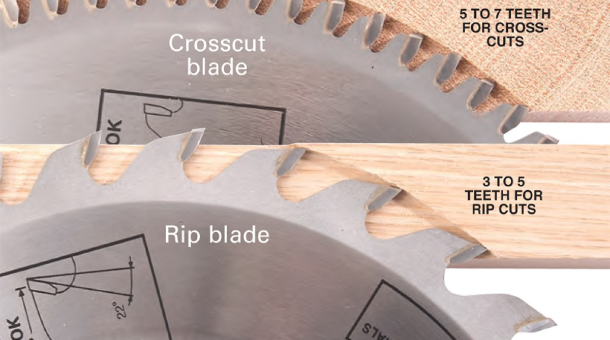 1 8 Kerf Table Saw Blade