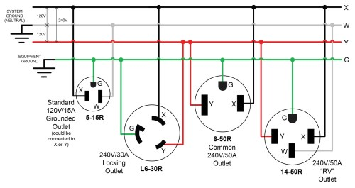 small resolution of nema l5 20r wiring diagram another blog about wiring diagram u2022 electrical nema plug chart