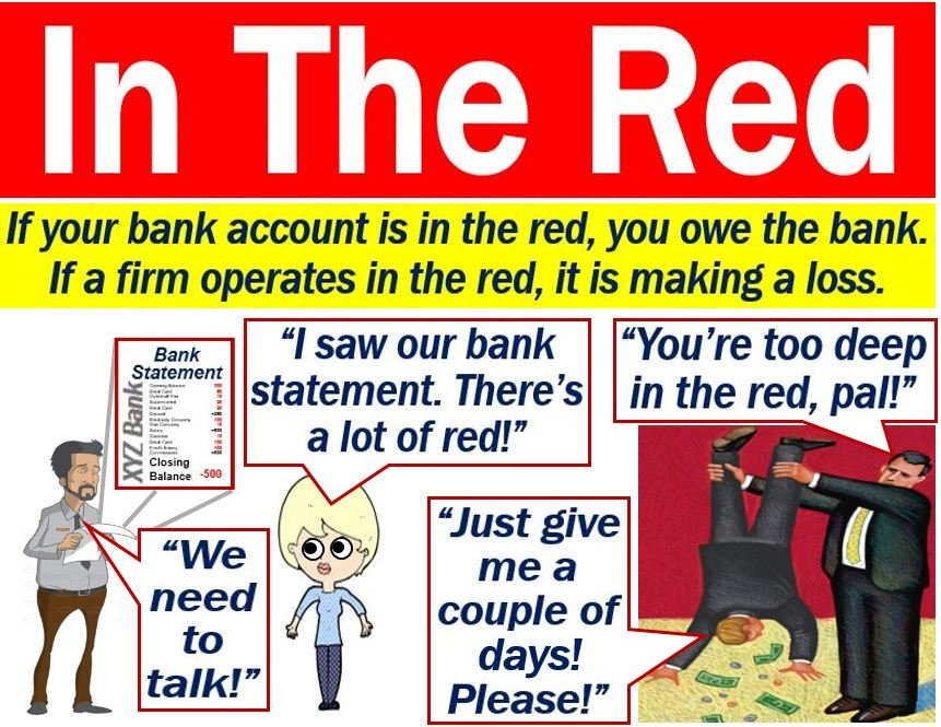 In The Red Definition And Meaning Market Business News
