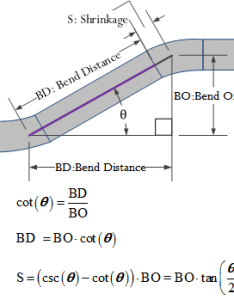 Figure key conduit bending formulas also electrical math encounters blog rh mathscinotes