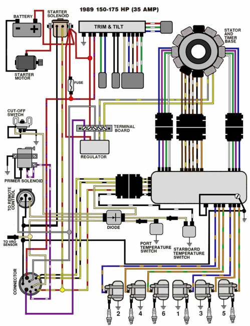 small resolution of 1977 mercury 850 outboard wiring diagram mercury optimax wiring diagramrh svlc us