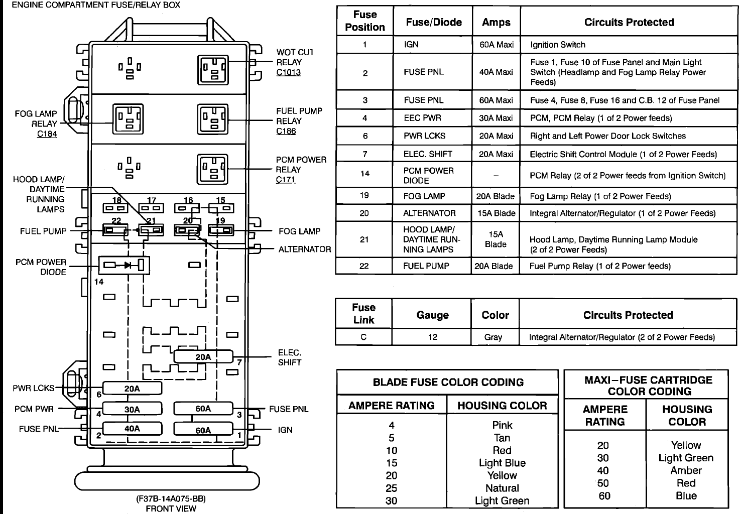 hight resolution of fuse box diagram 94 ford probe se wiring diagram load ford probe fuse box diagram wiring