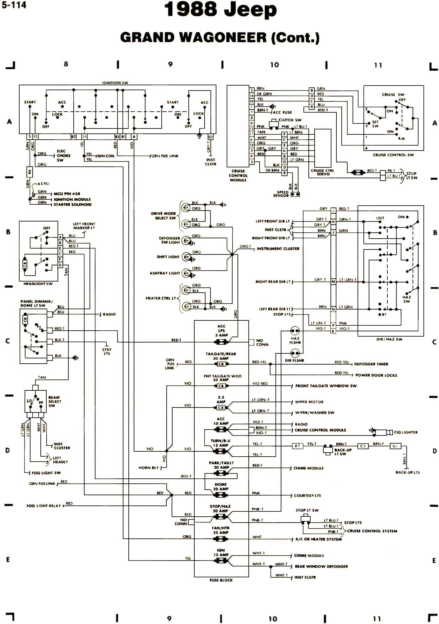 freightliner cruise control wiring diagram wiring schematic 3 wire headlight wiring freightliner headlight circuit diagram [ 1412 x 2006 Pixel ]