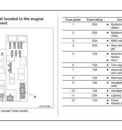 subaru legacy fuse box diagram another blog about wiring diagram u2022 1998 subaru forester fuse [ 1147 x 803 Pixel ]
