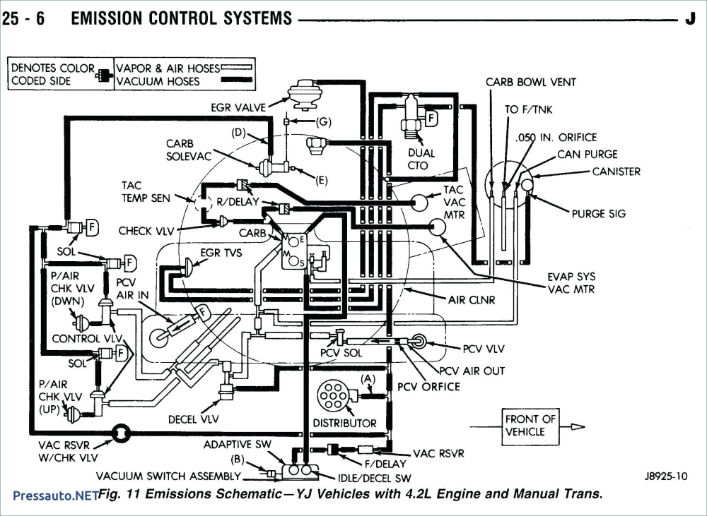 medium resolution of jeep wrangler wiring schematic