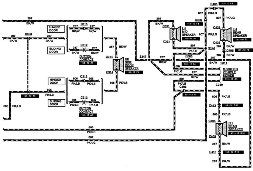 medium resolution of ford f150 radio wiring diagram