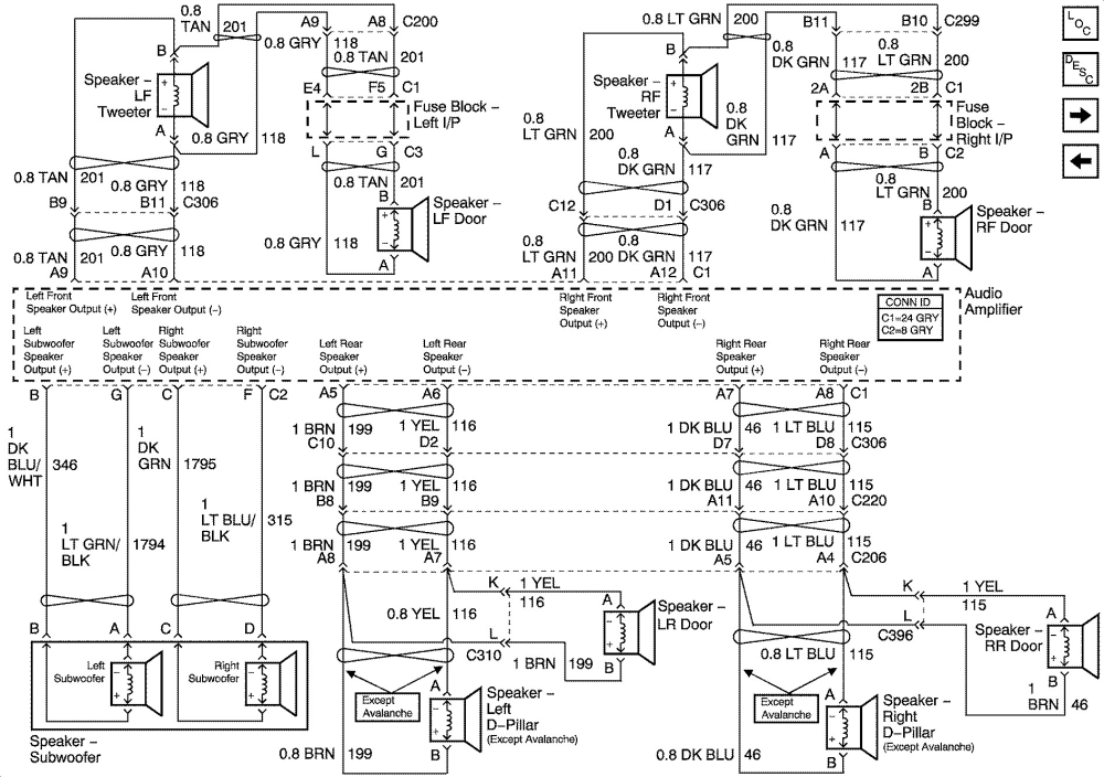 medium resolution of chevy avalanche radio wiring diagram