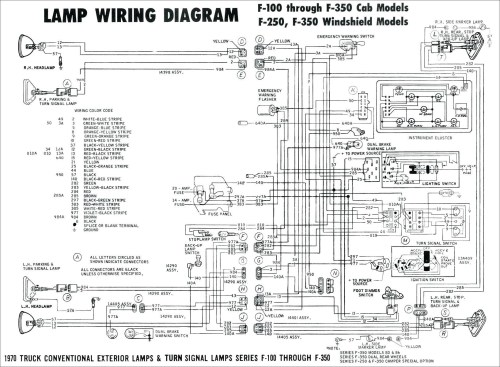 small resolution of jeep wrangler wiring diagram