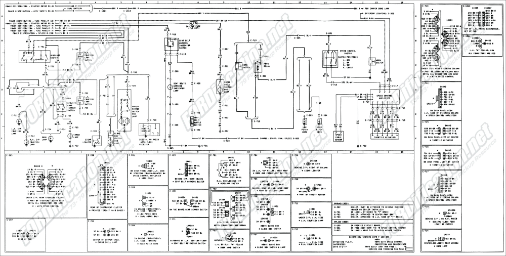 medium resolution of f150 wiring schematic
