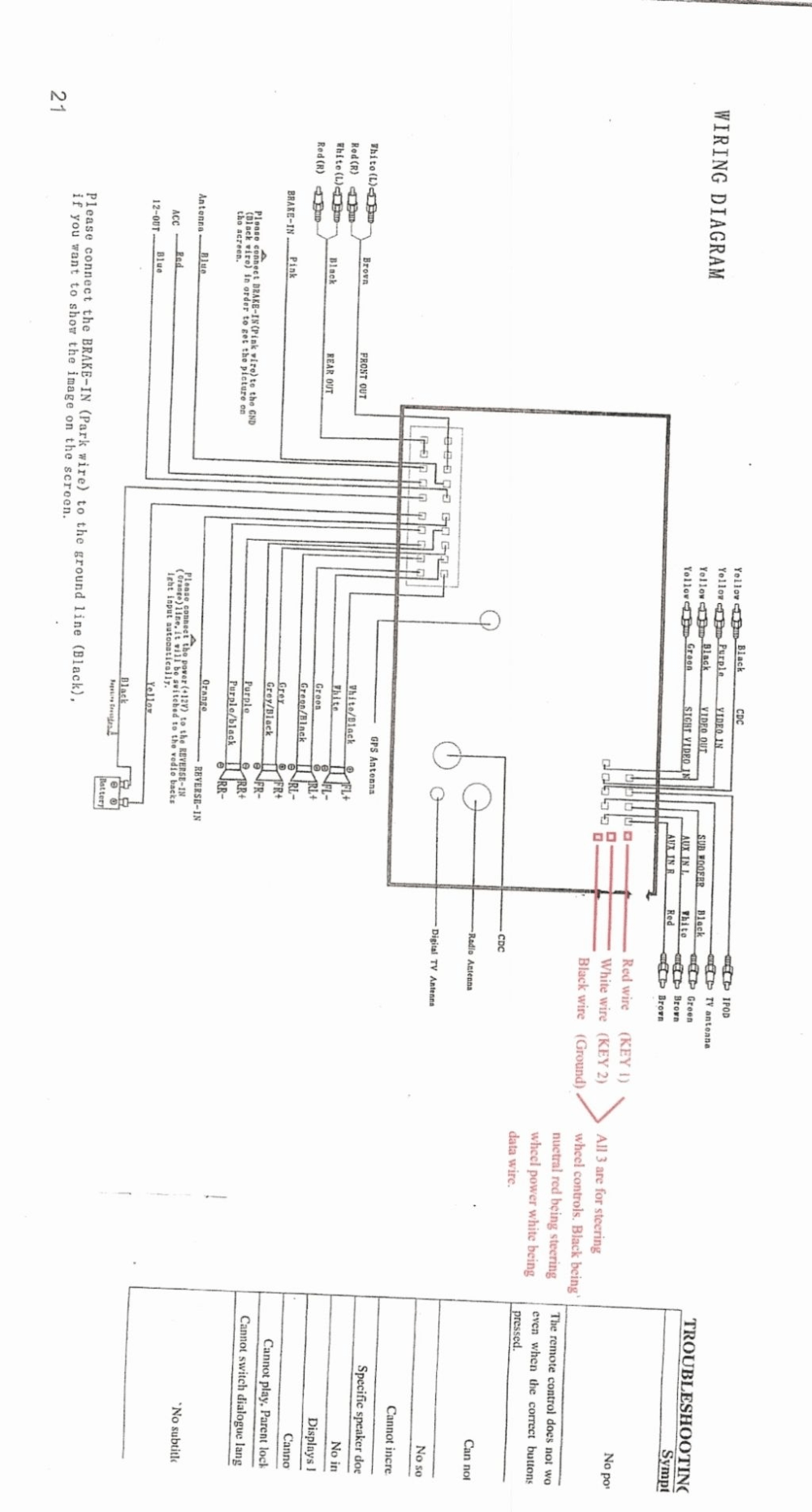 medium resolution of toyota steering wheel control wiring diagram wiring diagram steering wheel wiring harness diagram wiring diagram databasetoyota