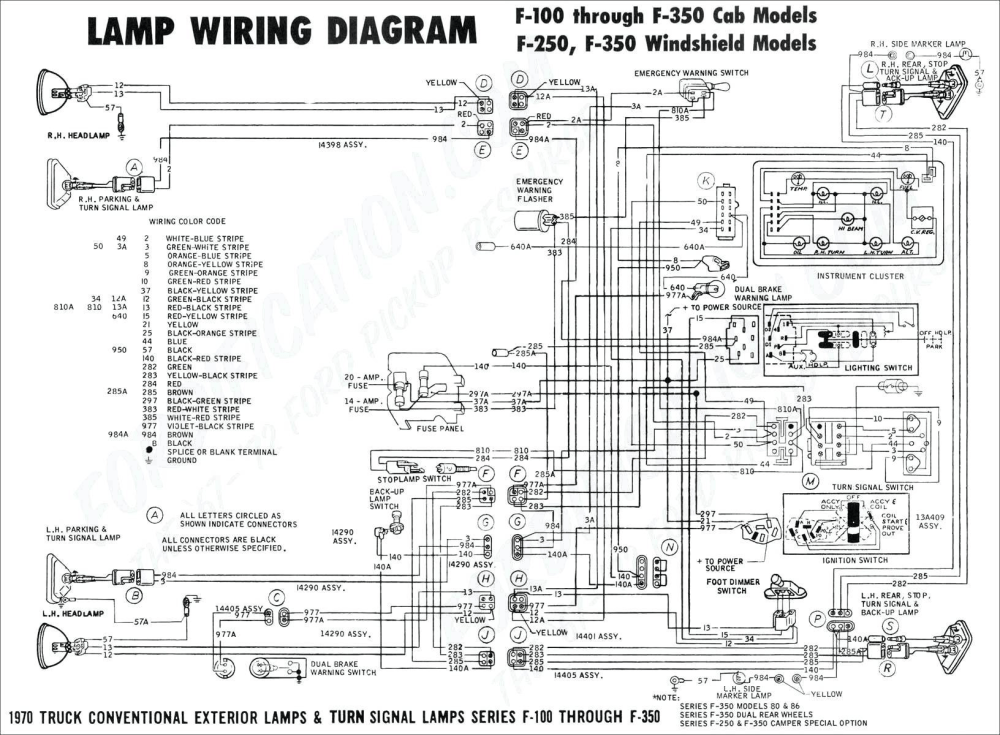 medium resolution of 1964 ford truck f100 s wiring diagram automotive wiring diagram blog 64 ford f100 solenoid wiring