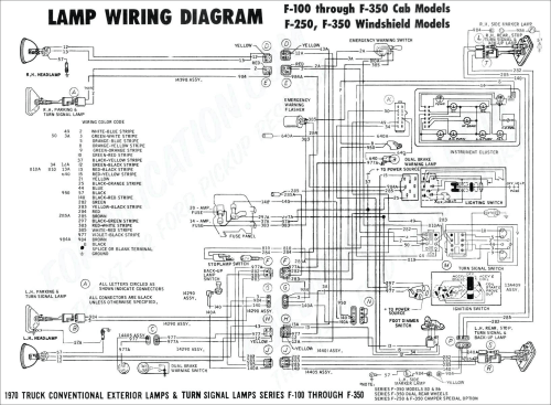 small resolution of 1964 ford truck f100 s wiring diagram automotive wiring diagram blog 64 ford f100 solenoid wiring