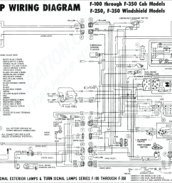universal ford wiring harness wiring diagram database chris wiring harness free download [ 1632 x 1200 Pixel ]