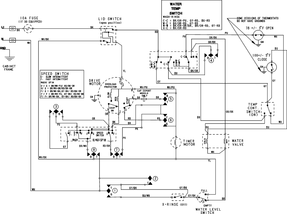 medium resolution of dryer schematic